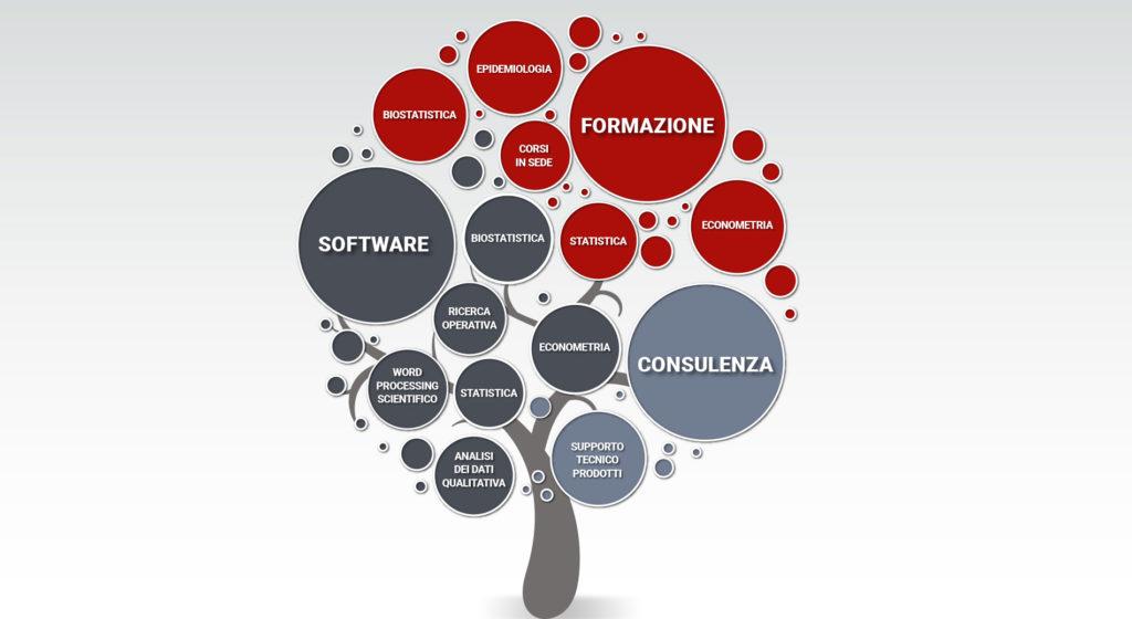 Tstat_casella-web_albero